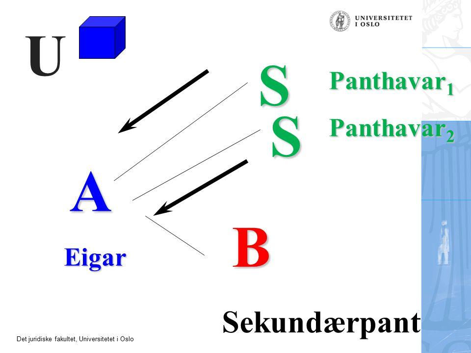 U S Panthavar1 S Panthavar2 A B Eigar Sekundærpant