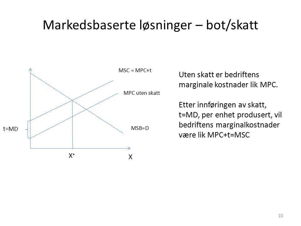 Markedsbaserte løsninger – bot/skatt