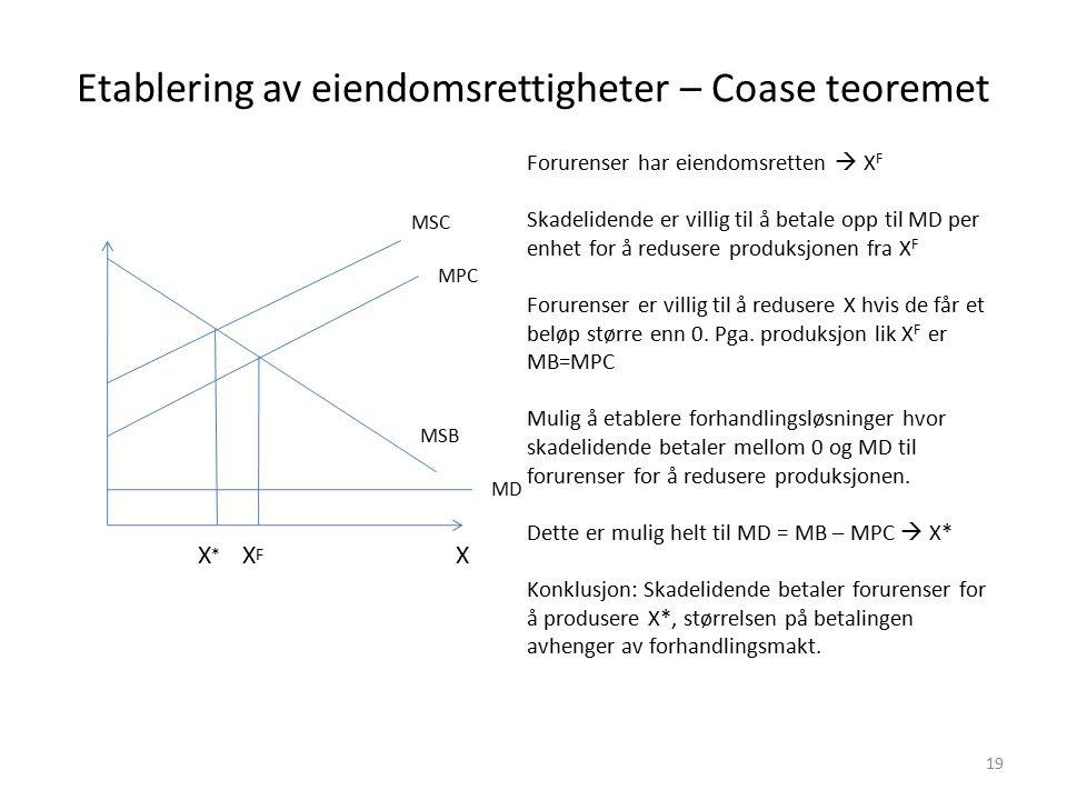 Etablering av eiendomsrettigheter – Coase teoremet