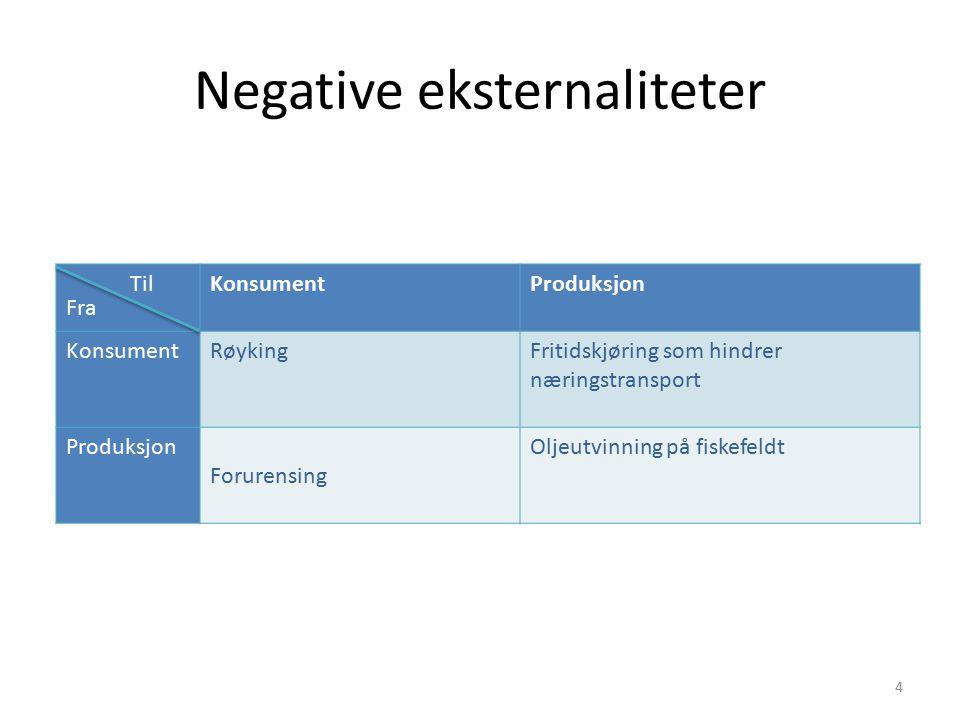 Negative eksternaliteter