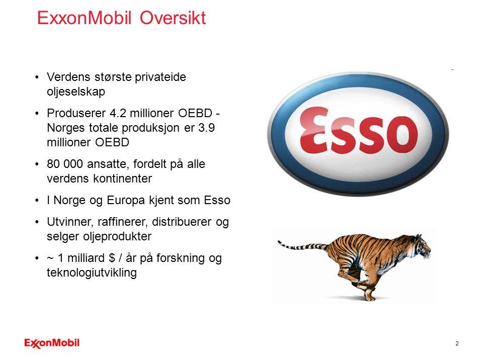 ExxonMobil Oversikt Verdens største privateide oljeselskap