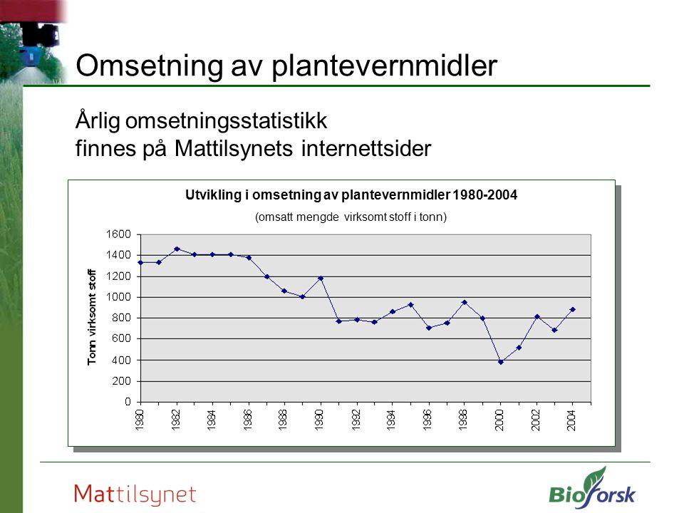 Utvikling i omsetning av plantevernmidler 1980-2004