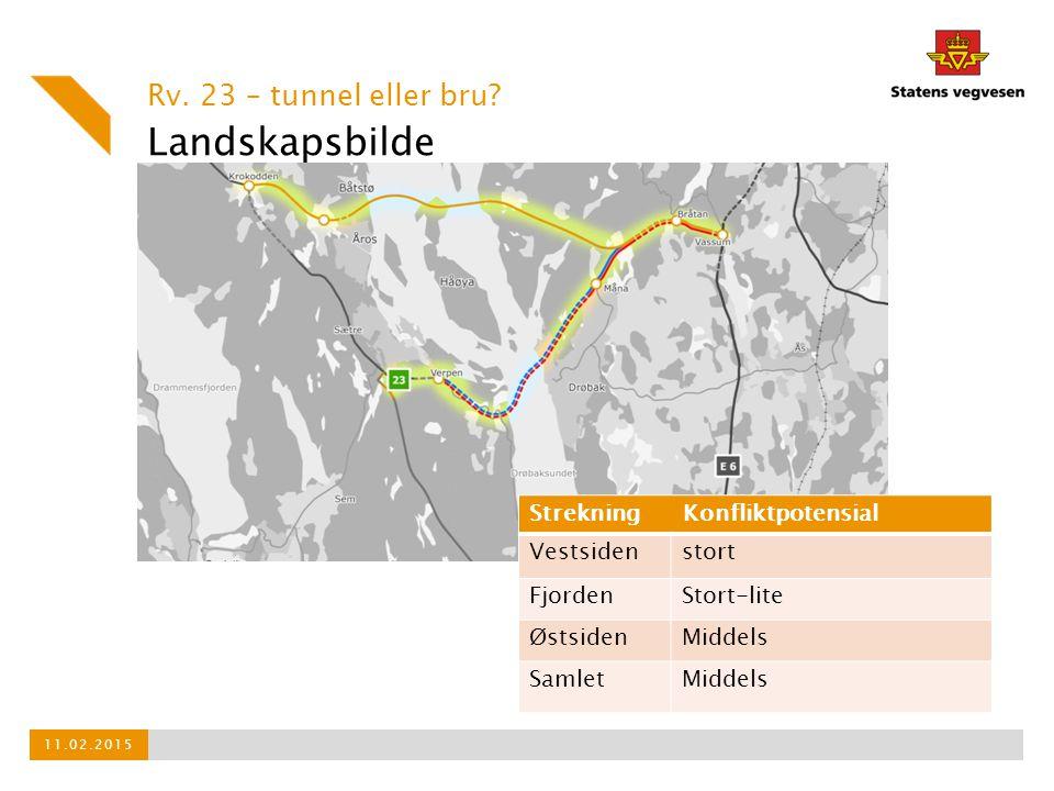 Landskapsbilde Rv. 23 – tunnel eller bru Strekning Konfliktpotensial