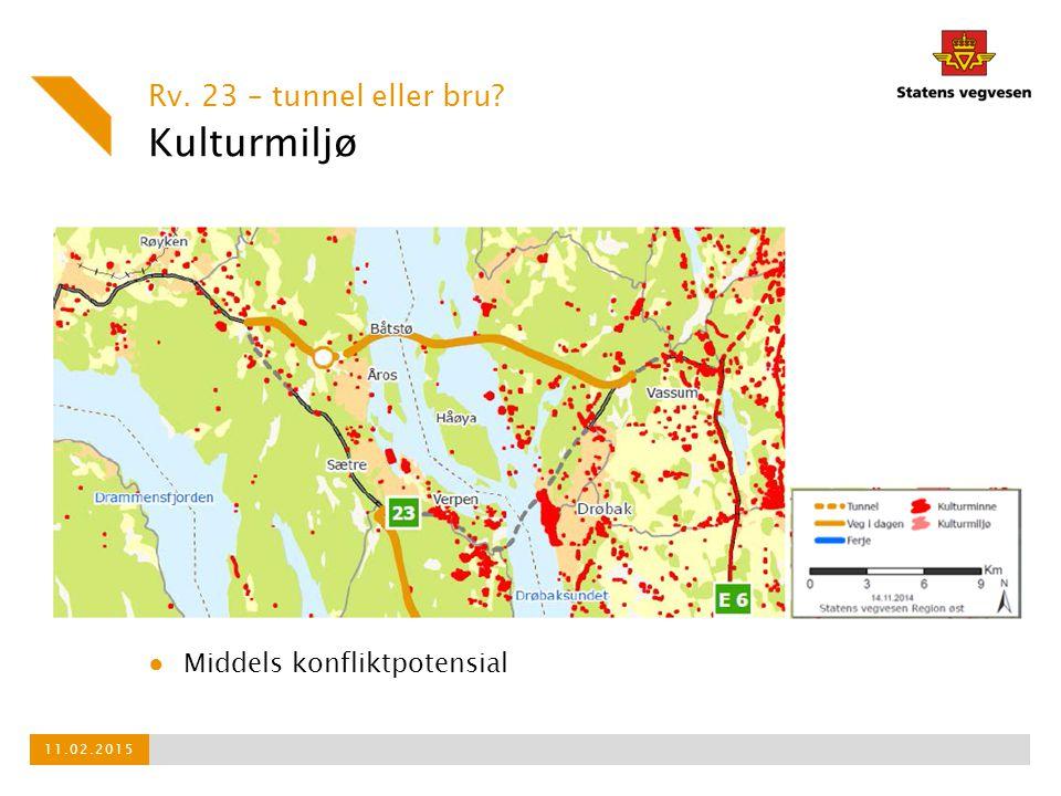 Kulturmiljø Rv. 23 – tunnel eller bru Middels konfliktpotensial