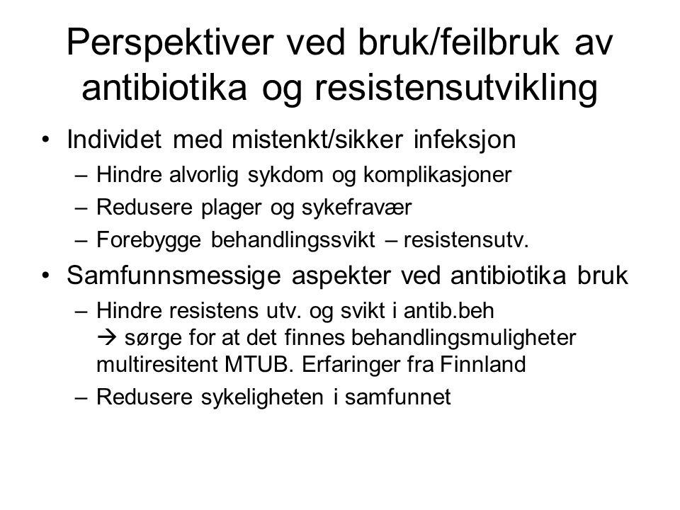 Perspektiver ved bruk/feilbruk av antibiotika og resistensutvikling