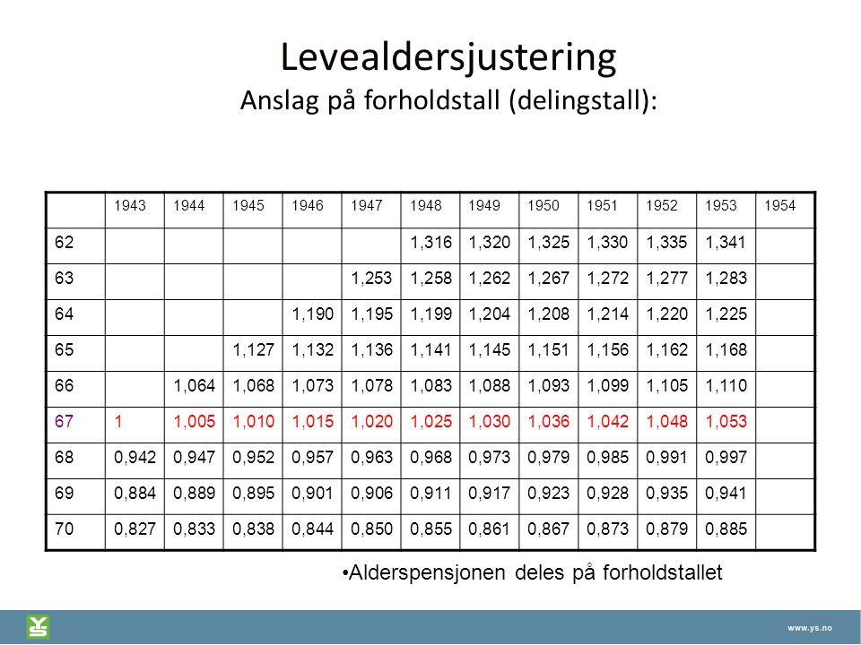 Levealdersjustering Anslag på forholdstall (delingstall):