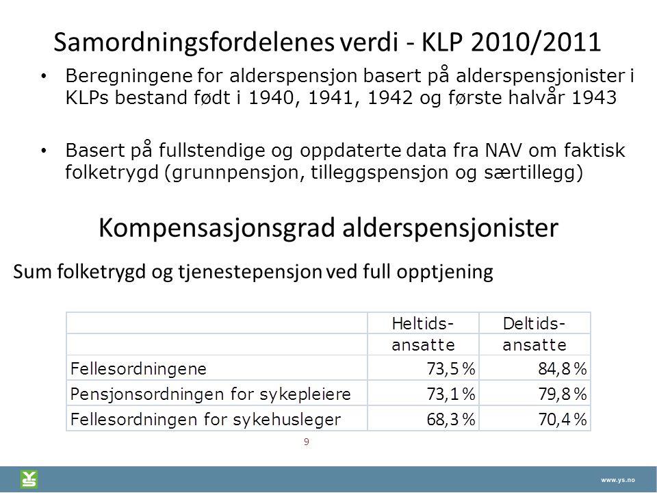 Samordningsfordelenes verdi - KLP 2010/2011