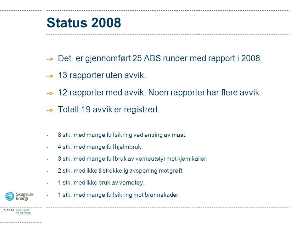 Status 2008 Det er gjennomført 25 ABS runder med rapport i 2008.