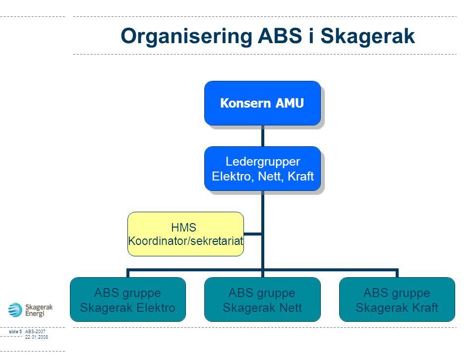 Organisering ABS i Skagerak