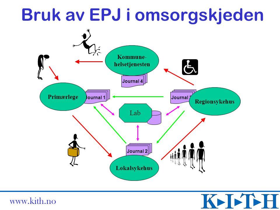 Bruk av EPJ i omsorgskjeden