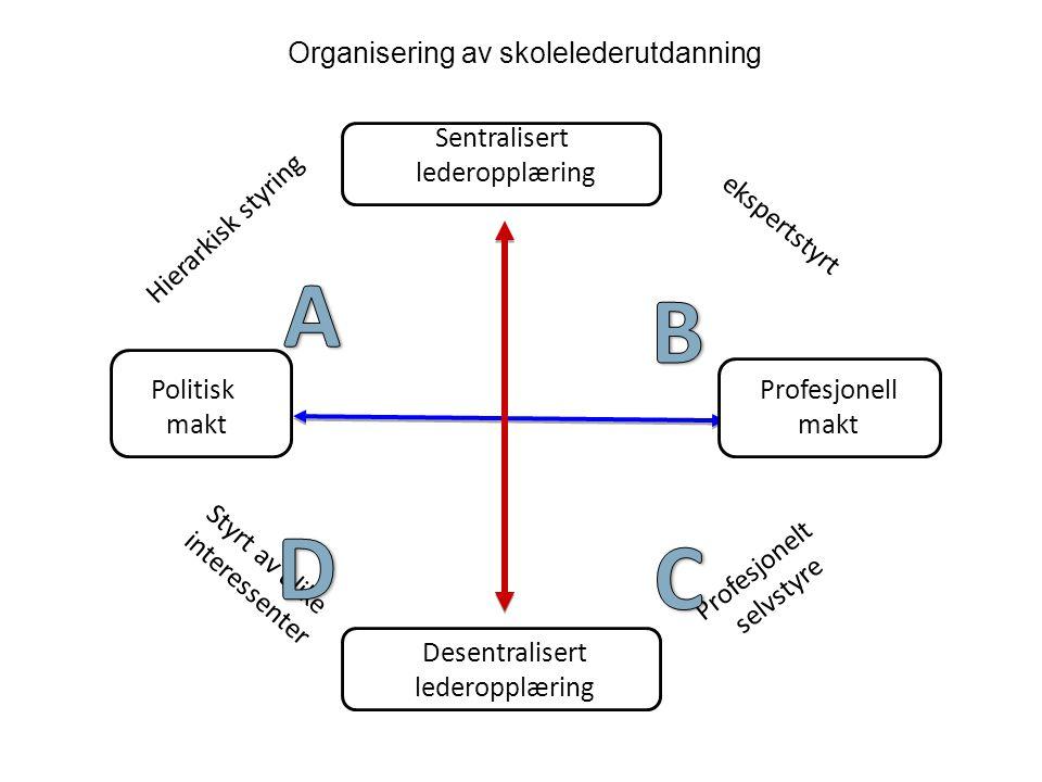 Organisering av skolelederutdanning