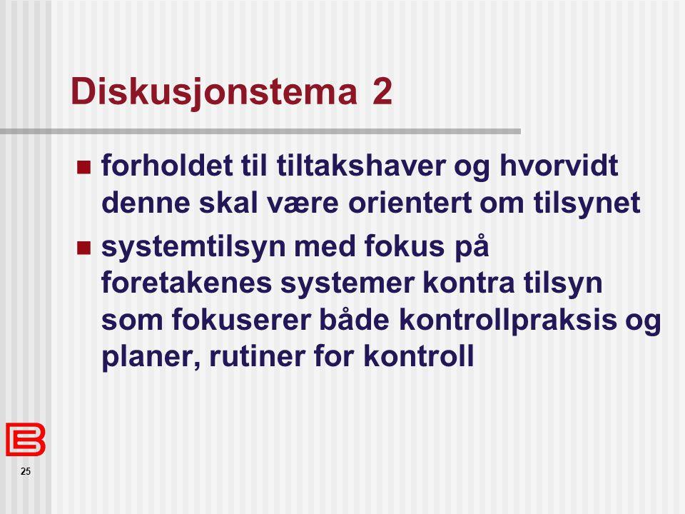 Diskusjonstema 2 forholdet til tiltakshaver og hvorvidt denne skal være orientert om tilsynet.