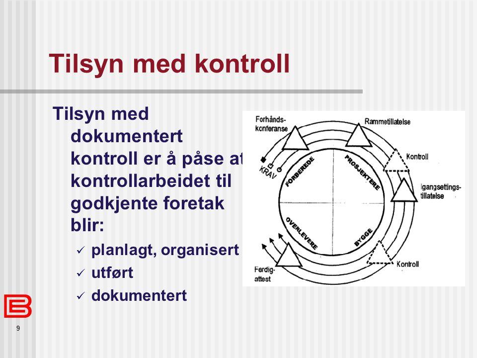 Tilsyn med kontroll Tilsyn med dokumentert kontroll er å påse at kontrollarbeidet til godkjente foretak blir: