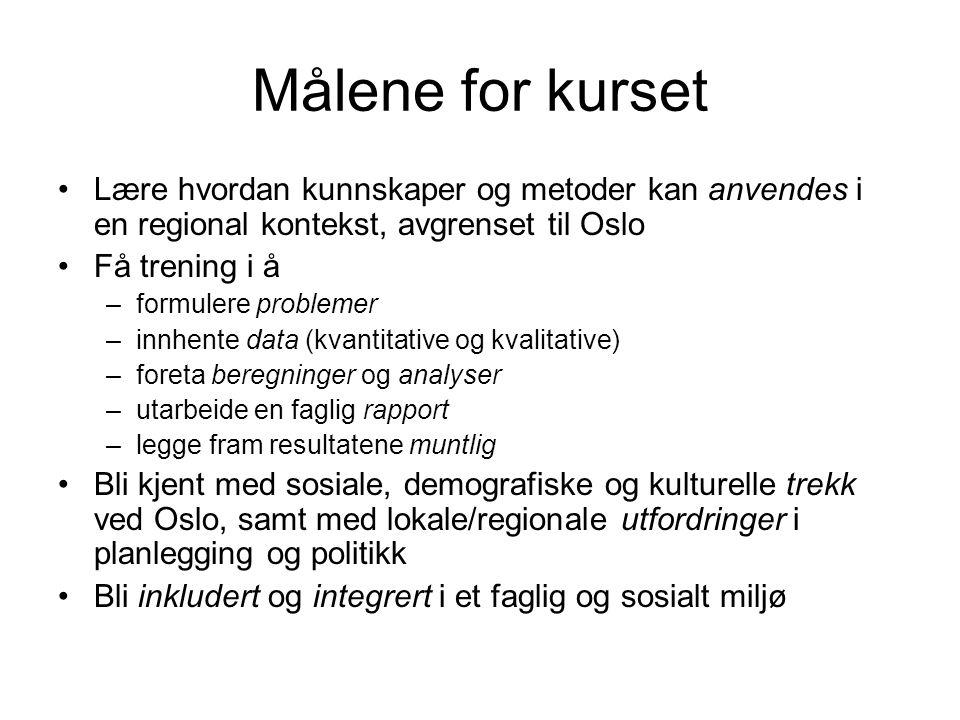 Målene for kurset Lære hvordan kunnskaper og metoder kan anvendes i en regional kontekst, avgrenset til Oslo.
