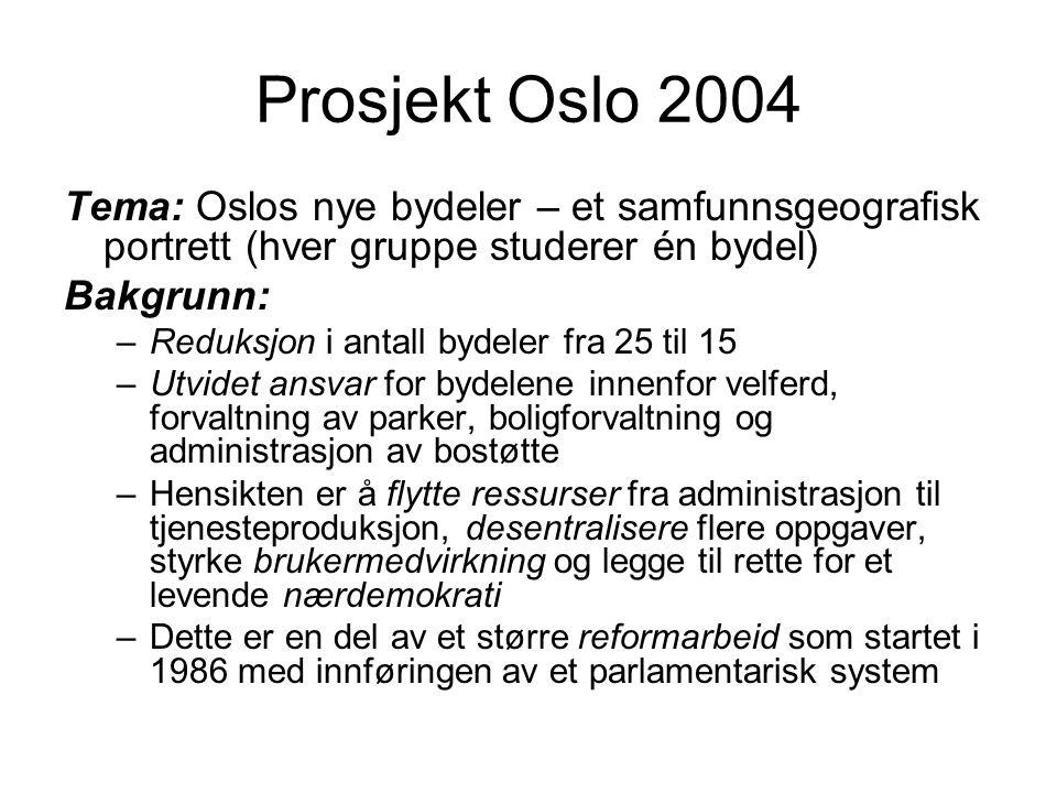 Prosjekt Oslo 2004 Tema: Oslos nye bydeler – et samfunnsgeografisk portrett (hver gruppe studerer én bydel)