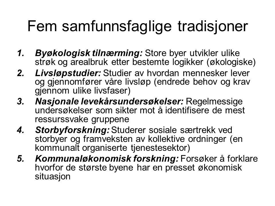 Fem samfunnsfaglige tradisjoner