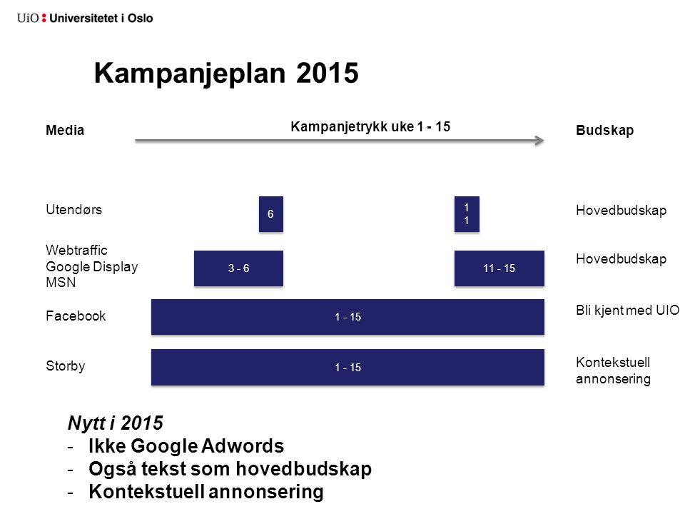 Kampanjeplan 2015 Nytt i 2015 Ikke Google Adwords