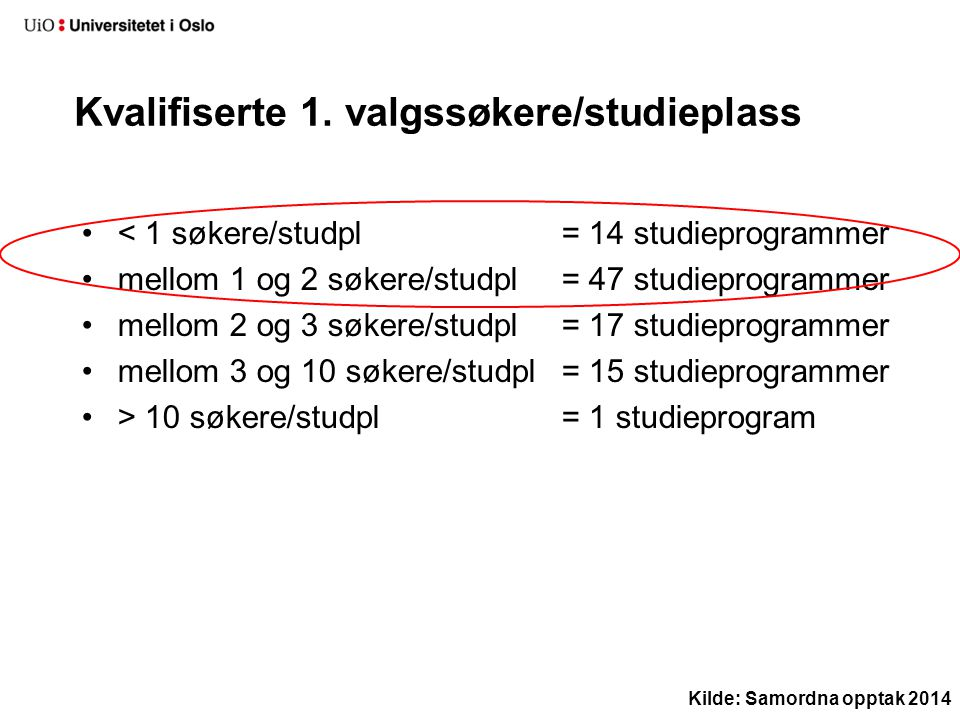 Kvalifiserte 1. valgssøkere/studieplass