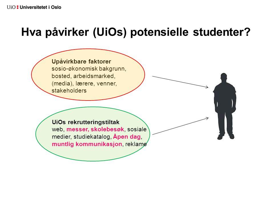 Hva påvirker (UiOs) potensielle studenter
