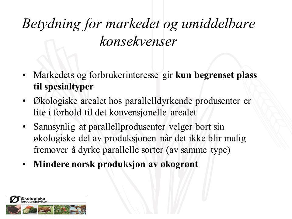 Betydning for markedet og umiddelbare konsekvenser