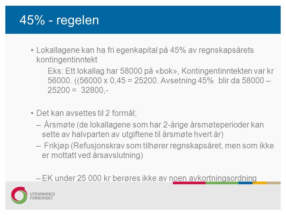 45% - regelen Lokallagene kan ha fri egenkapital på 45% av regnskapsårets kontingentinntekt.