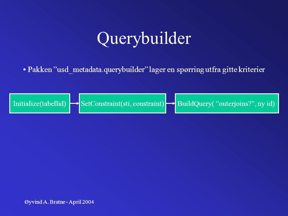 Querybuilder Pakken usd_metadata.querybuilder lager en spørring utfra gitte kriterier. Initialize(tabellid)