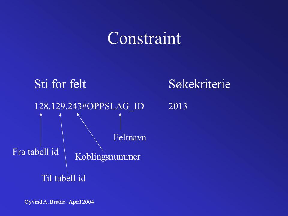 Constraint Sti for felt Søkekriterie 128.129.243#OPPSLAG_ID 2013