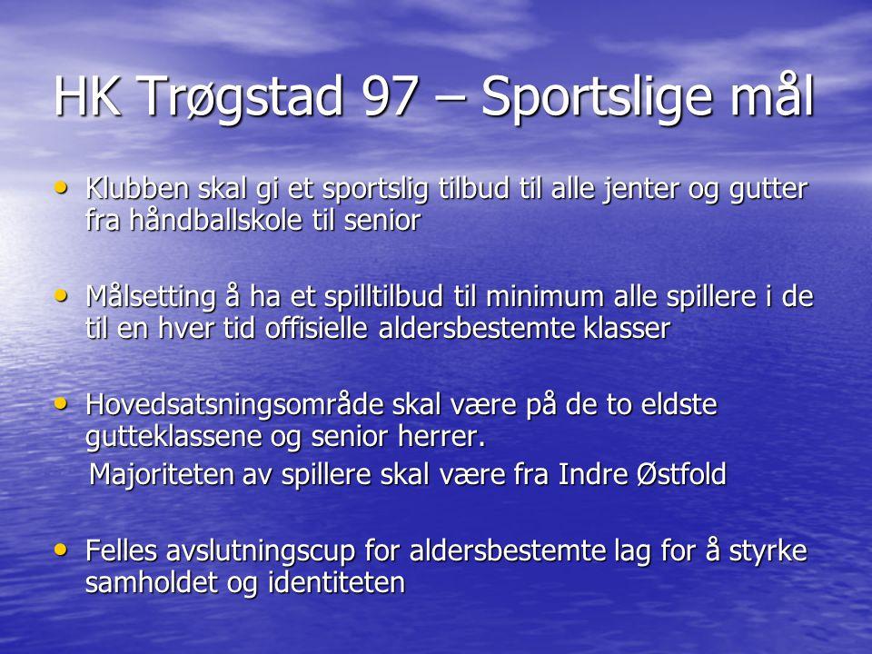 HK Trøgstad 97 – Sportslige mål
