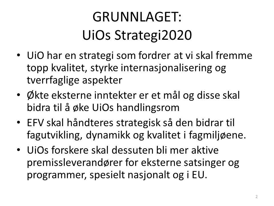 GRUNNLAGET: UiOs Strategi2020