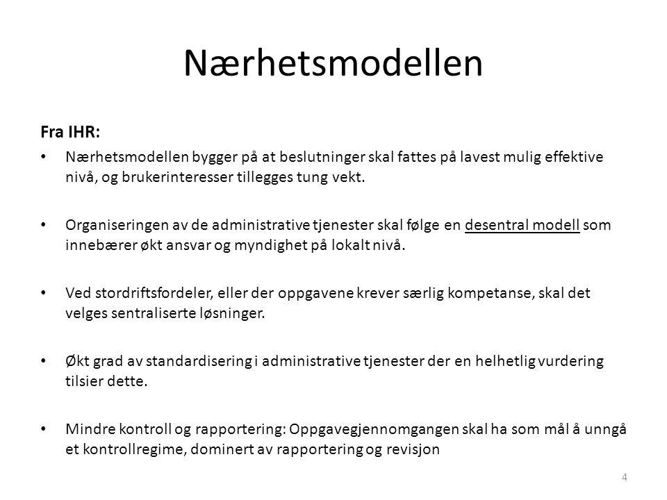 Nærhetsmodellen Fra IHR: