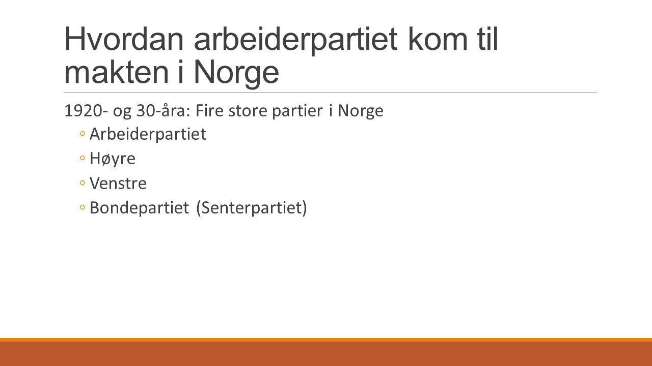 Hvordan arbeiderpartiet kom til makten i Norge
