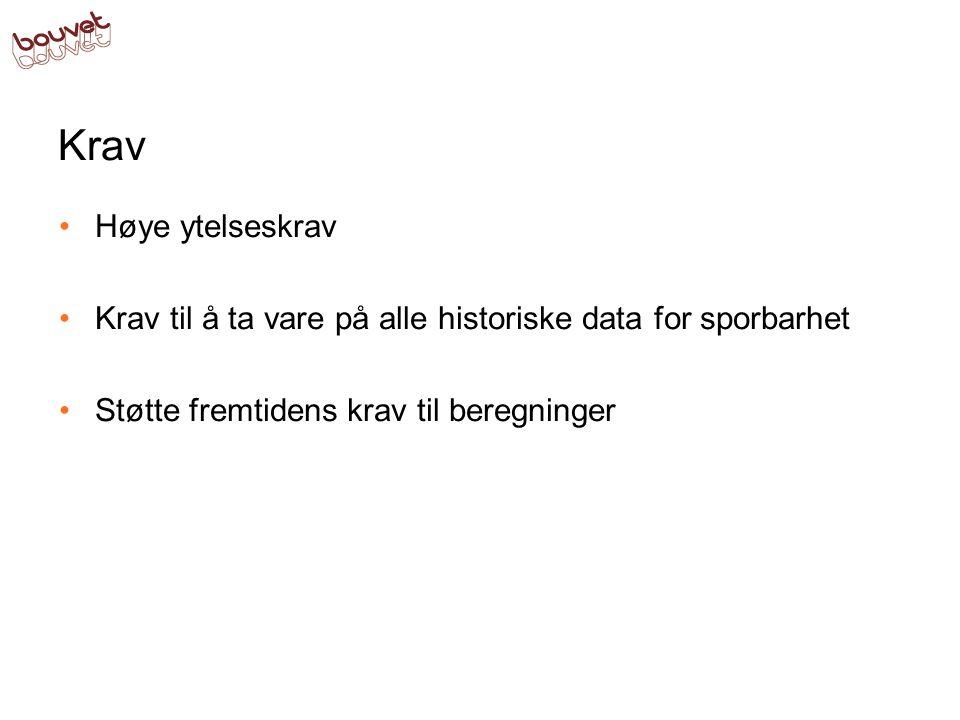 Krav Høye ytelseskrav. Krav til å ta vare på alle historiske data for sporbarhet.