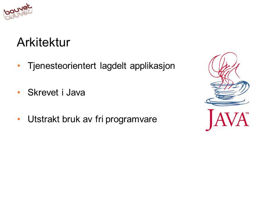 Arkitektur Tjenesteorientert lagdelt applikasjon Skrevet i Java
