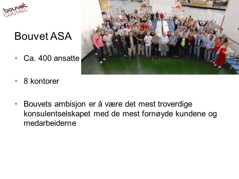 Bouvet ASA Ca. 400 ansatte 8 kontorer