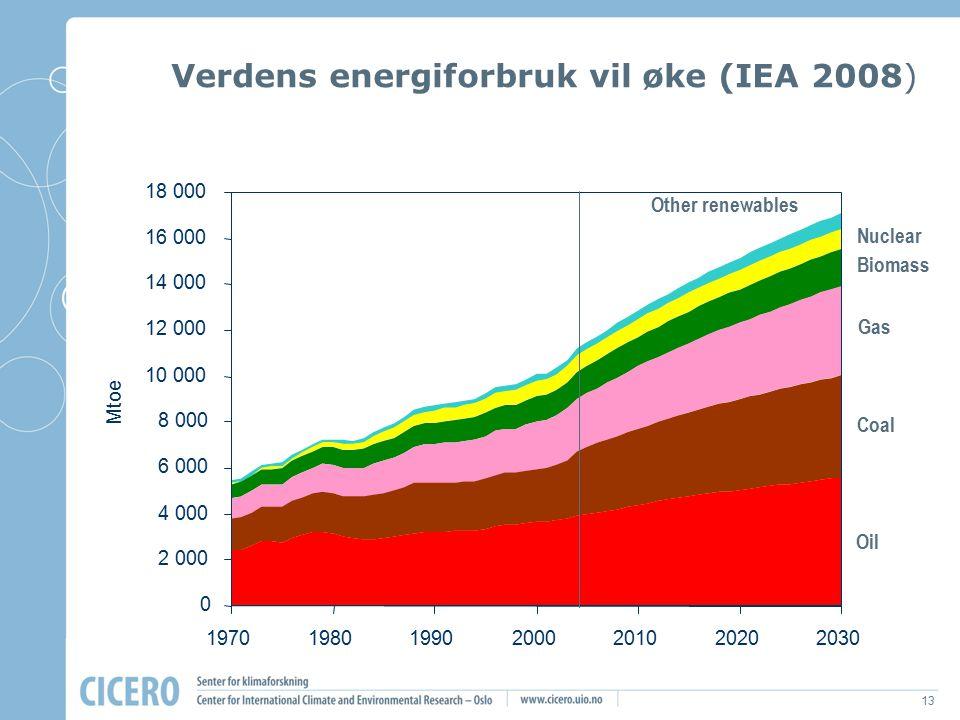 Verdens energiforbruk vil øke (IEA 2008)
