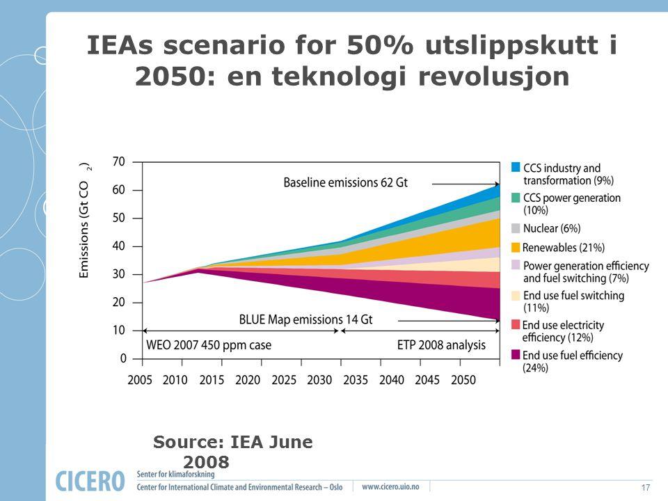 IEAs scenario for 50% utslippskutt i 2050: en teknologi revolusjon