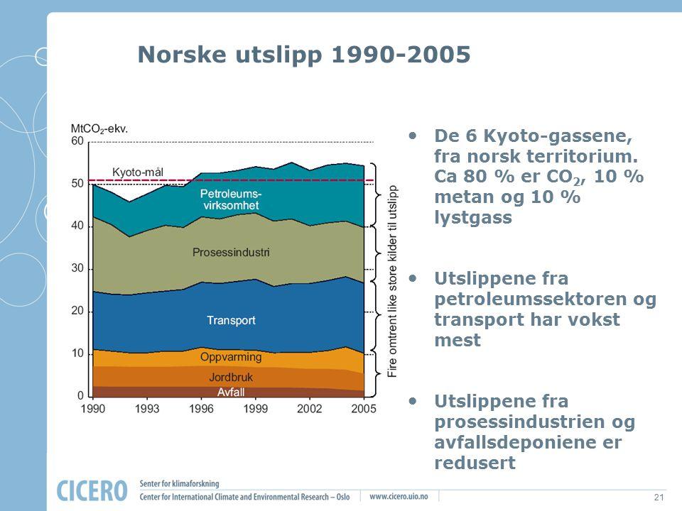 Norske utslipp 1990-2005 De 6 Kyoto-gassene, fra norsk territorium. Ca 80 % er CO2, 10 % metan og 10 % lystgass.