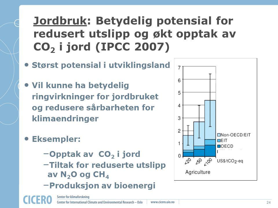 Jordbruk: Betydelig potensial for redusert utslipp og økt opptak av CO2 i jord (IPCC 2007)