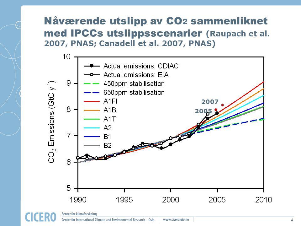 Nåværende utslipp av CO2 sammenliknet med IPCCs utslippsscenarier (Raupach et al. 2007, PNAS; Canadell et al. 2007, PNAS)