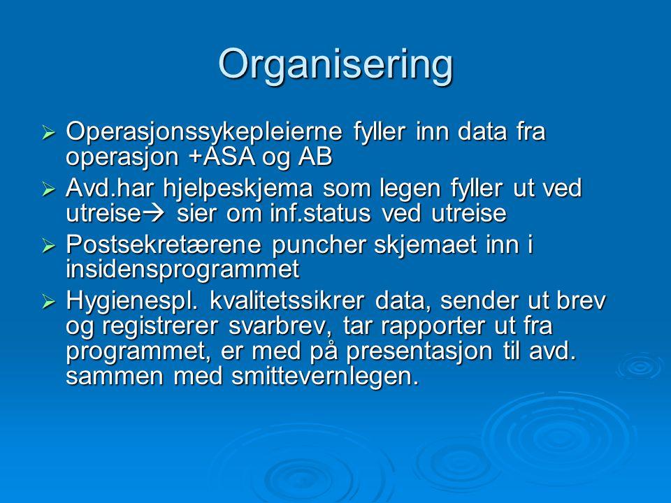 Organisering Operasjonssykepleierne fyller inn data fra operasjon +ASA og AB.