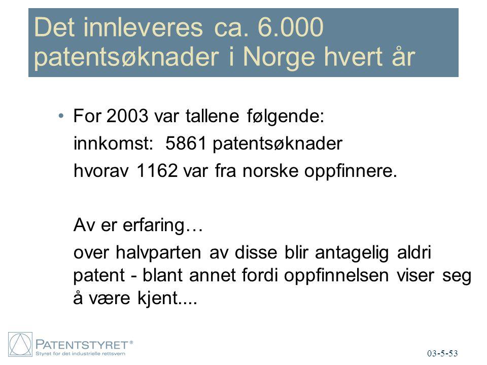 Det innleveres ca. 6.000 patentsøknader i Norge hvert år