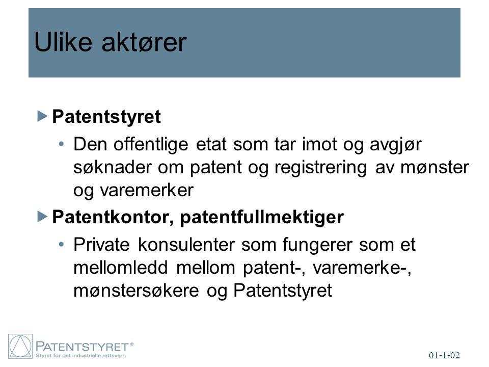 Ulike aktører Patentstyret