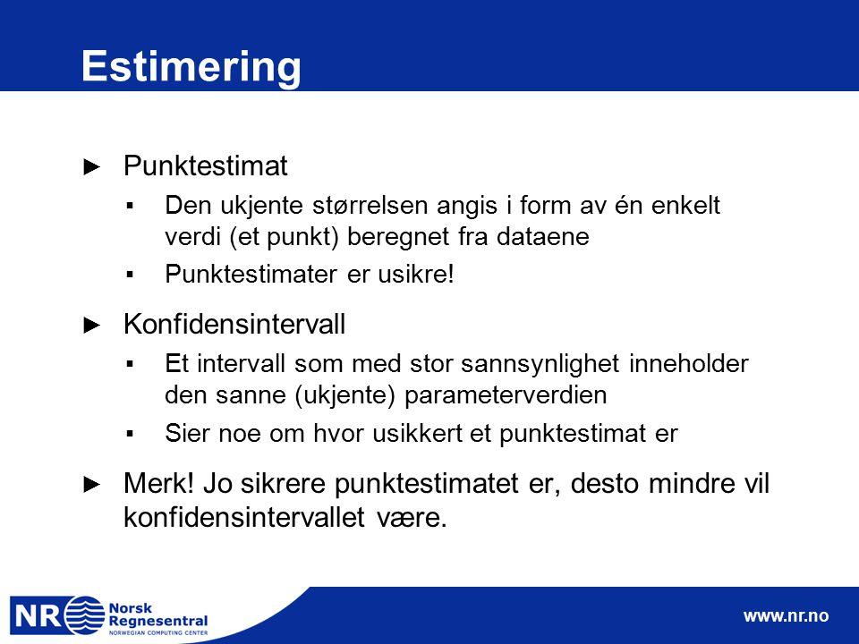 Estimering Punktestimat Konfidensintervall