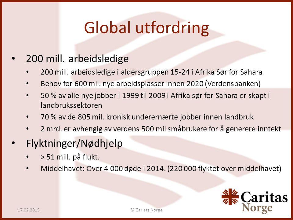Global utfordring 200 mill. arbeidsledige Flyktninger/Nødhjelp