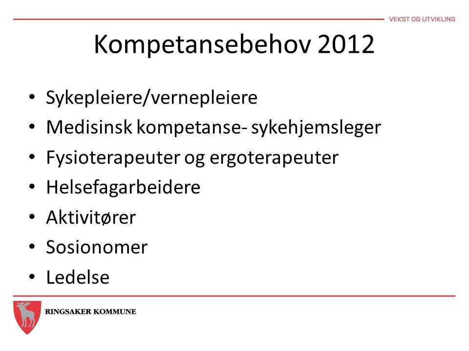 Kompetansebehov 2012 Sykepleiere/vernepleiere
