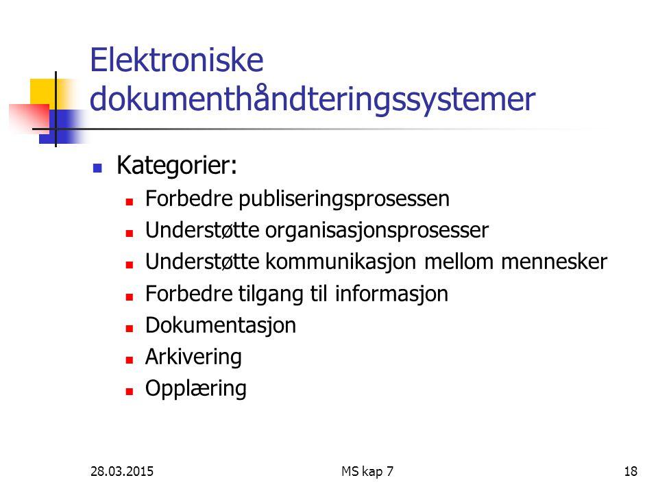 Elektroniske dokumenthåndteringssystemer
