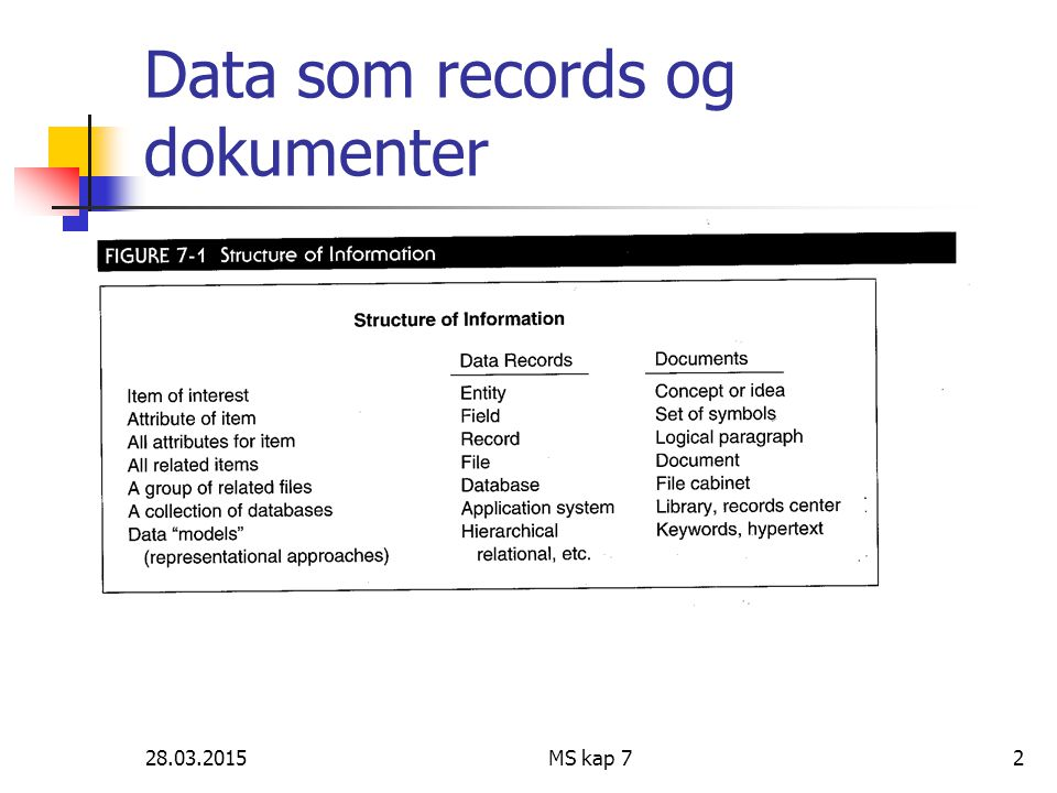 Data som records og dokumenter