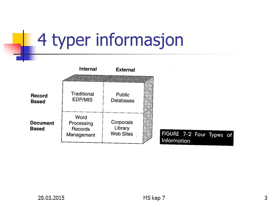4 typer informasjon 09.04.2017 MS kap 7