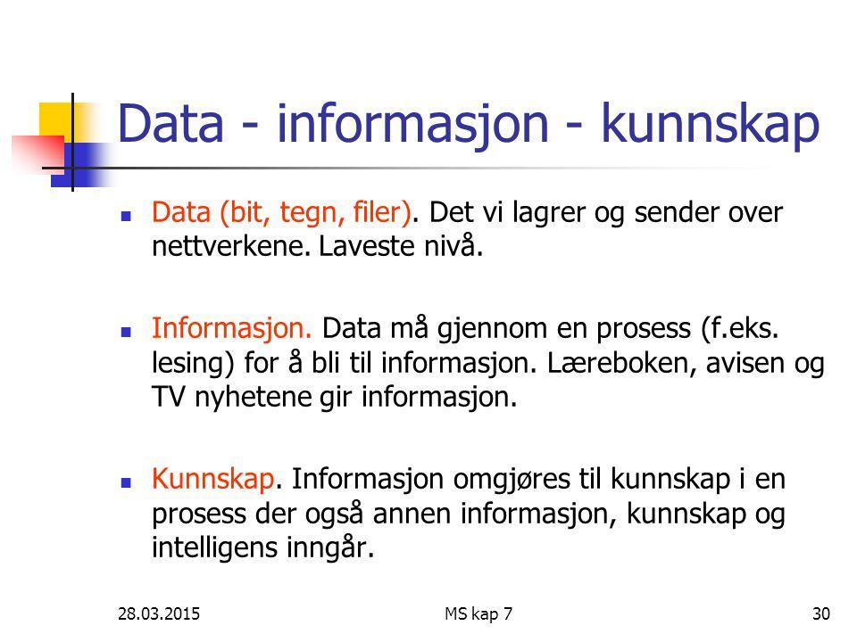 Data - informasjon - kunnskap