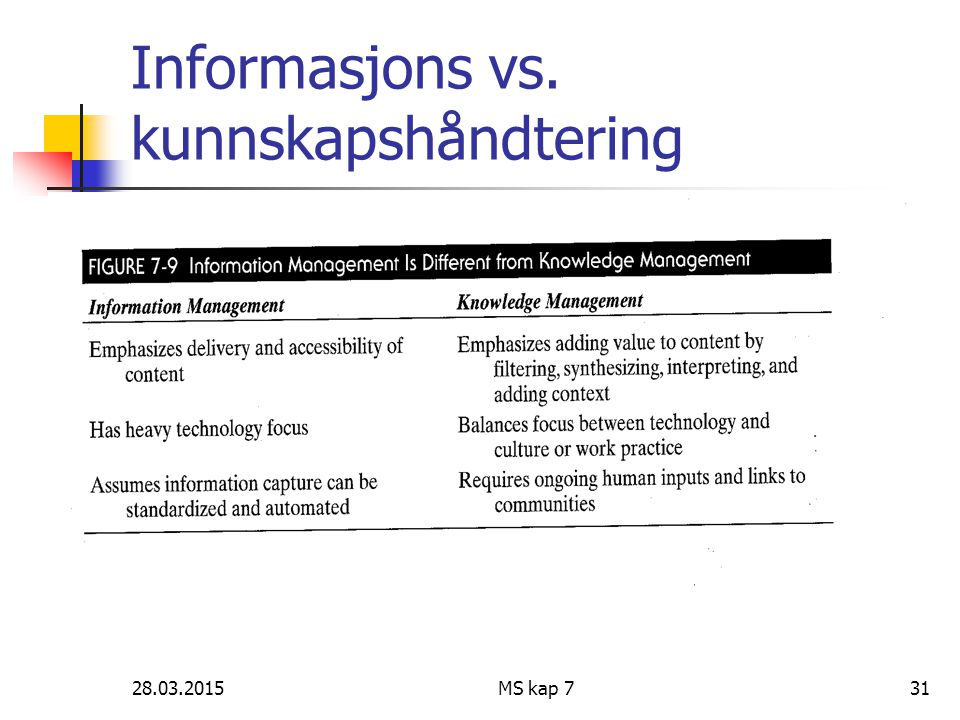 Informasjons vs. kunnskapshåndtering